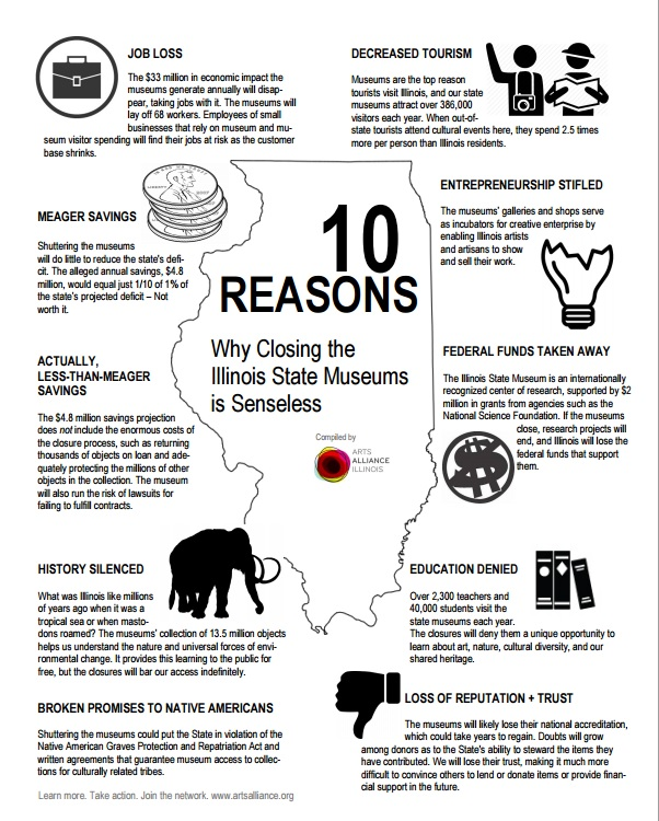 10 Reasons Why Closing the ISM is Senseless